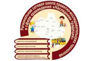 Очная сессия Региональной сетевой школы проектно-исследовательских технологий в сфере краеведения «Наследники традиций»
