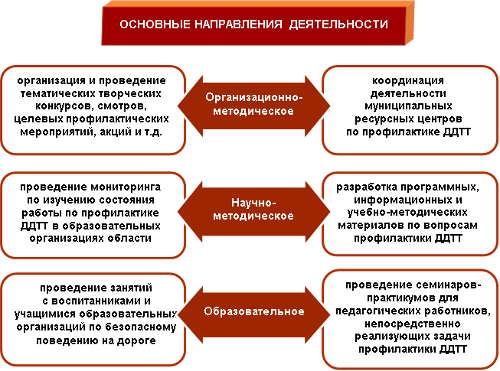 осн_направления
