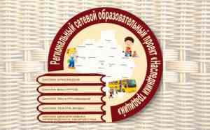 Третье занятие по реализации сетевой образовательной программы в сфере краеведения «Наследники традиций»