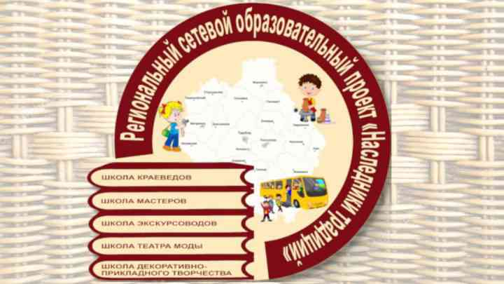 Очная сессия  по реализации сетевой образовательной программы в сфере краеведения «Наследники традиций»