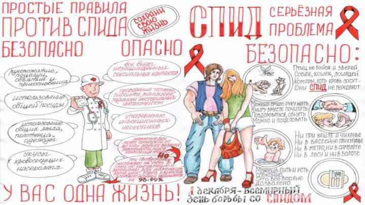 Итоги регионального конкурса детских творческих работ обучающихся «ВИЧ/СПИД. Сохрани себя и свое будущее»